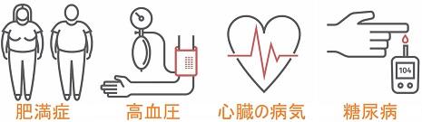 睡眠時無呼吸症候群の合併症-横浜市港北区の大倉山耳鼻科病院
